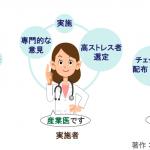 ストレスチェックの実施者と実施事務従事者の役割
