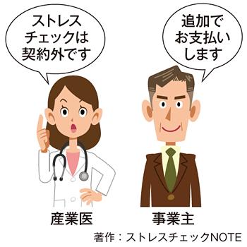 産業医の費用